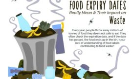 What those expiry dates really mean (and why they are killing your budget)…