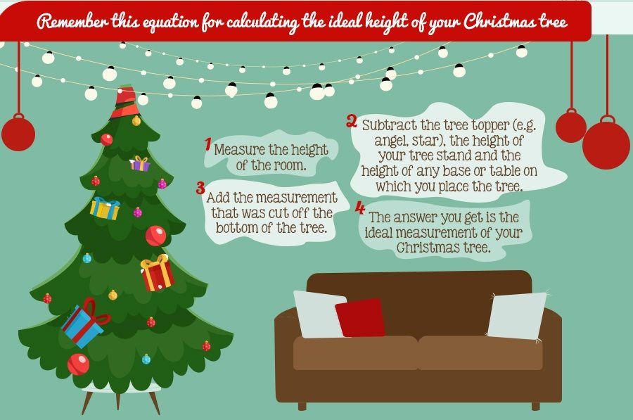 You want your Xmas tree to add to your room, not take it over!