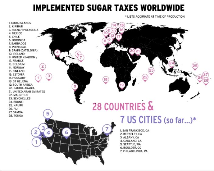 The global social movement NCD Free has launched an infographic detailing sugar taxes that have been implemented around the world. (Twitter: @NCDFREE)