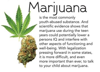 Marijuana is the most commonly youth-abused substance.