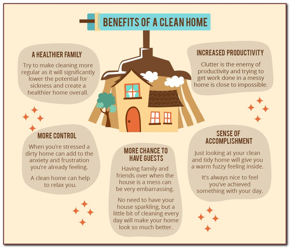 The benefits of a clean home