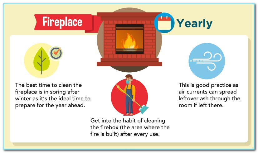 Make sure your fireplace is ready to keep you warm. Clean it during spring.