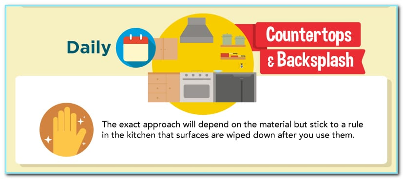 Cleaning countertops is as simple as wiping it down after use.