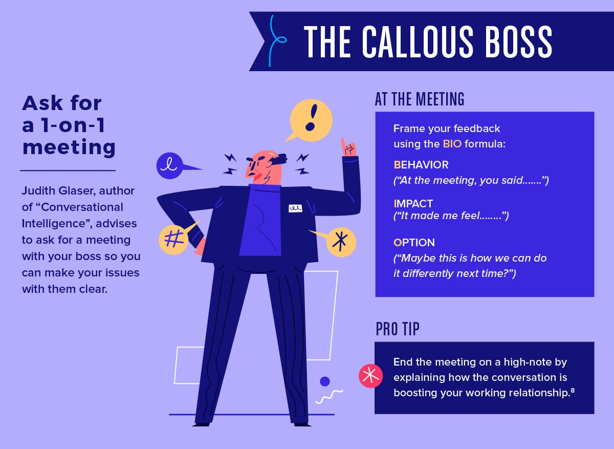 You need to go out of your way to make your issues clear to a callous boss.