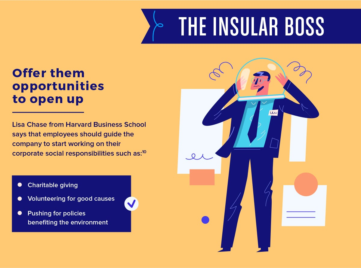 The insular boss requires appropriate but subtle guidance.