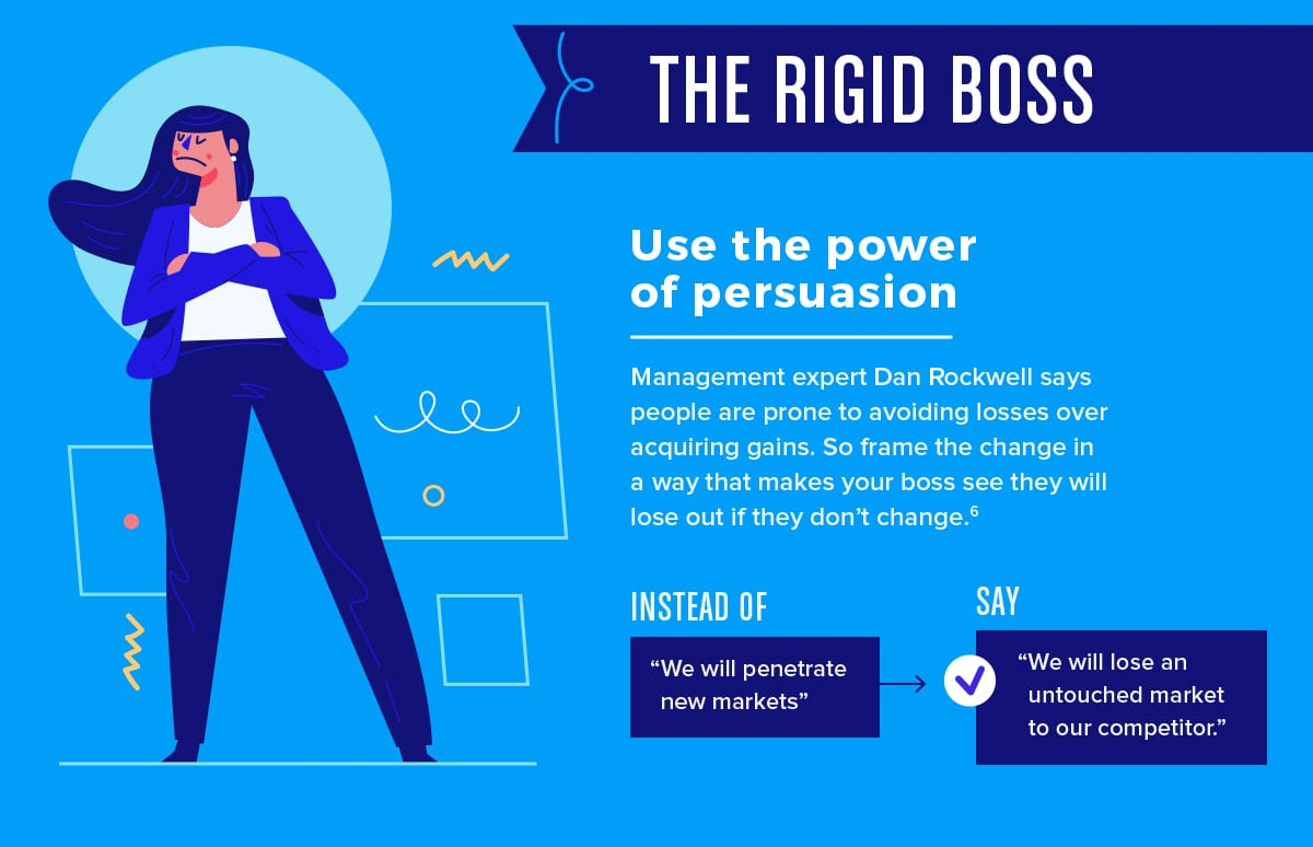 When you confront a rigid boss, frame necessary changes in a way that makes him or her realize that change is a must.